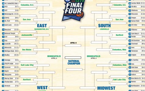2019 March Madness Preview