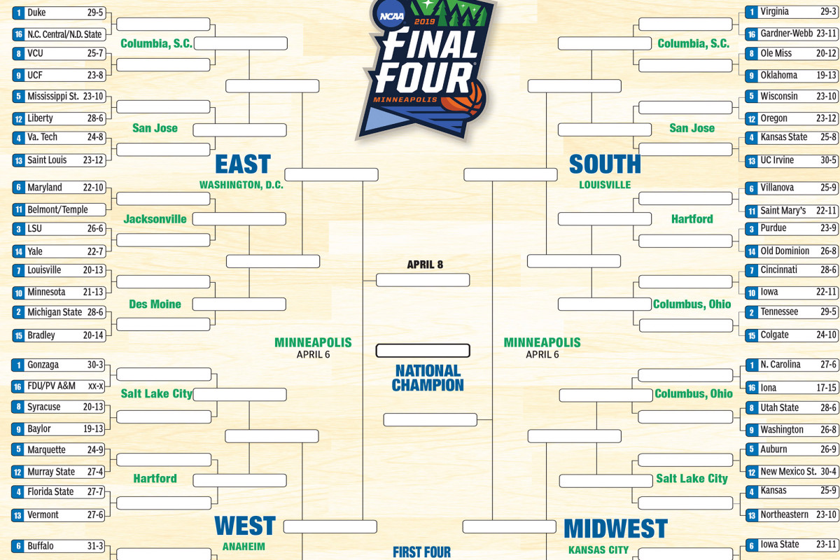 The Eagle Edition 2019 March Madness Preview