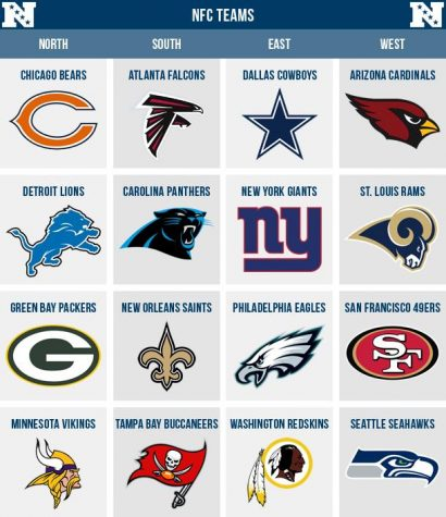 NFL Mid Season Update: NFC Edition